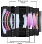 Объектив Tokina (Sony) 20mm F2 FIRIN FE MF