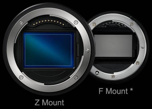 Байонет Nikon Z